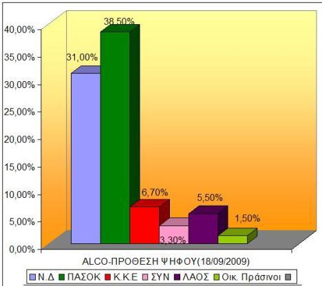 ALCOLAST1